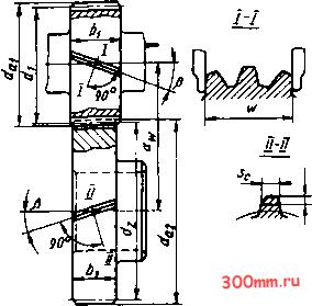 Расчет зубьев косозубых цилиндрических передач 55