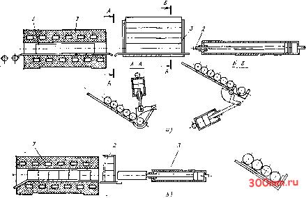 Автоматизация и механизация листовой штамповки.  Главная.