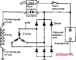 Схема генераторной цепи